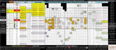 2015 - 4 Calendars