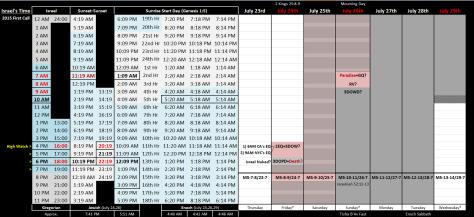 timetable edited