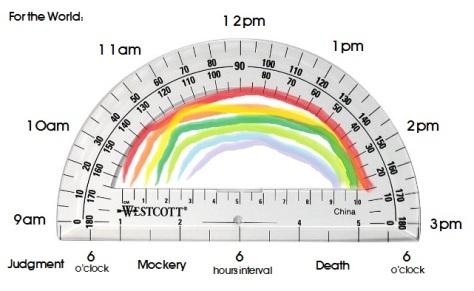 rainbow ruler
